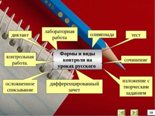 Формы и виды контроля на уроках русского лабораторная работа олимпиада контро