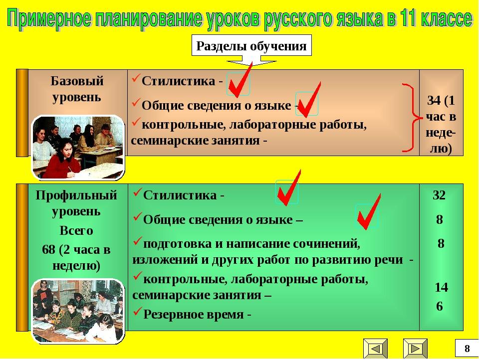 Разделы обучения 8
