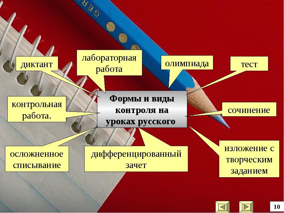 Формы и виды контроля на уроках русского лабораторная работа олимпиада контро...
