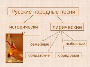 Русские народные песни исторические лирические солдатские семейные любовные о