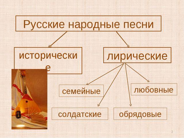 Русские народные песни исторические лирические солдатские семейные любовные о...