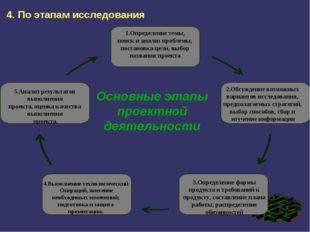 4. По этапам исследования 1.Определение темы, поиск и анализ проблемы, постан