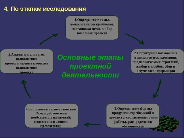 4. По этапам исследования 1.Определение темы, поиск и анализ проблемы, постан...