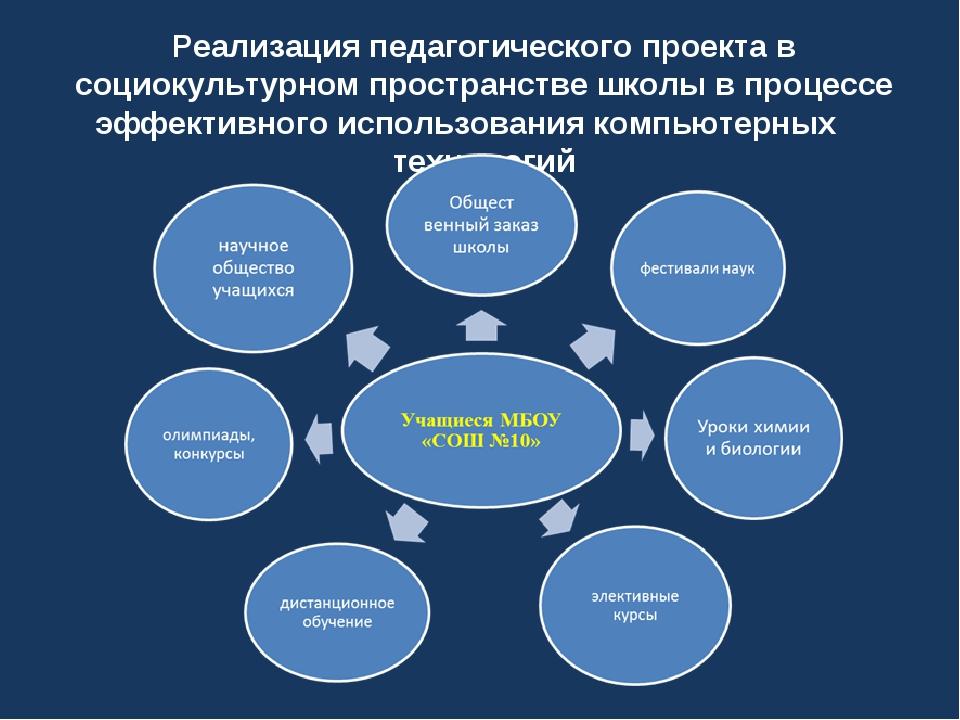 Реализация педагогического проекта в социокультурном пространстве школы в про...
