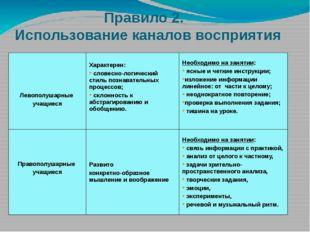 Правило 2. Использование каналов восприятия Левополушарные учащиеся Характере