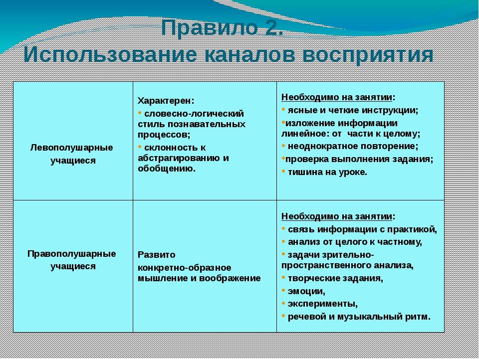 Правило 2. Использование каналов восприятия Левополушарные учащиеся Характере...
