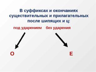 В суффиксах и окончаниях существительных и прилагательных после шипящих и ц: