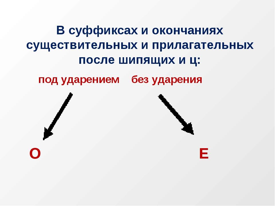 В суффиксах и окончаниях существительных и прилагательных после шипящих и ц:...