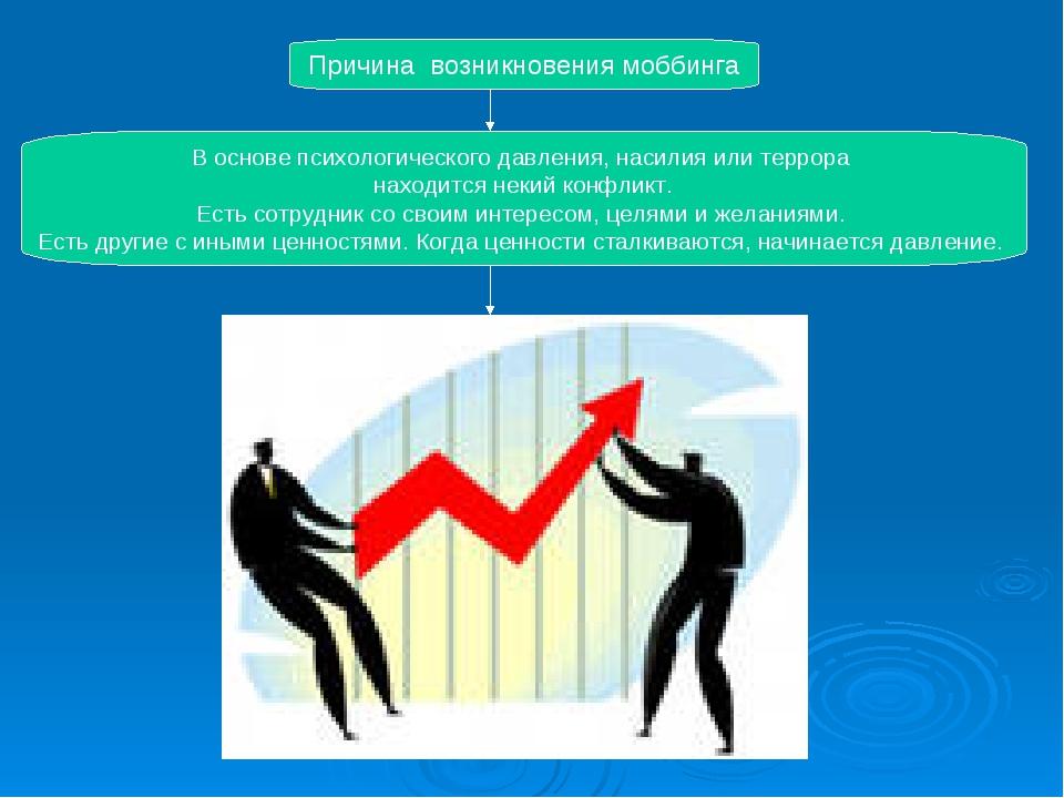 Причина возникновения моббинга В основе психологического давления, насилия и...