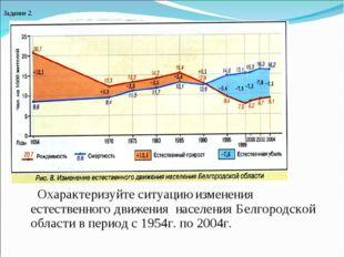 Охарактеризуйте ситуацию изменения естественного движения населения Белгород