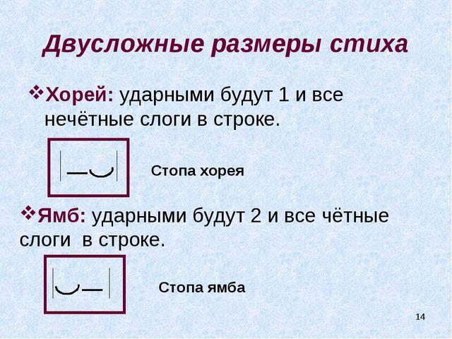 Двусложные размеры стиха Хорей: ударными будут 1 и все нечётные слоги в строк...