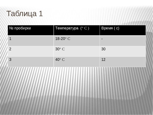 Таблица 1 № пробирки Температура (° С ) Время ( с) 1 18-20° С - 2 30° С 30 3...