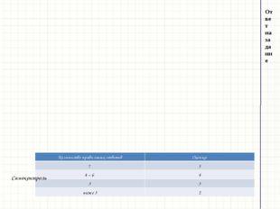 Ответ на задание Самоконтроль Количество правильных ответов Оценка 7 5 4 – 6