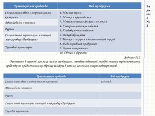 Задание № 2 Задание № 2 Отметьте в пустой колонке номер продукции, соответств