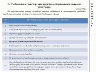 3. Требования к транспортным средствам, перевозящим пищевую продукцию Ответ н