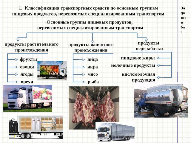 1. Классификация транспортных средств по основным группам пищевых продуктов,...