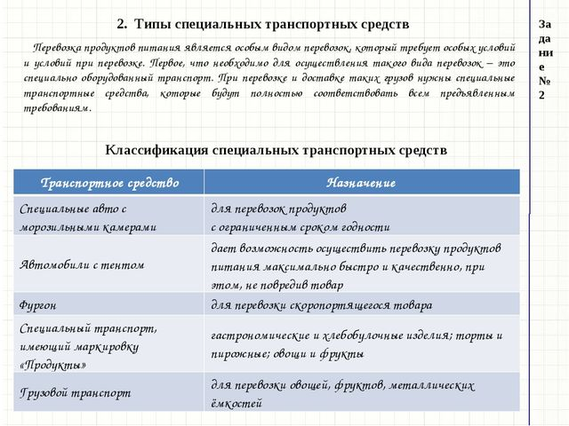 2. Типы специальных транспортных средств Задание № 2 Перевозка продуктов пита...