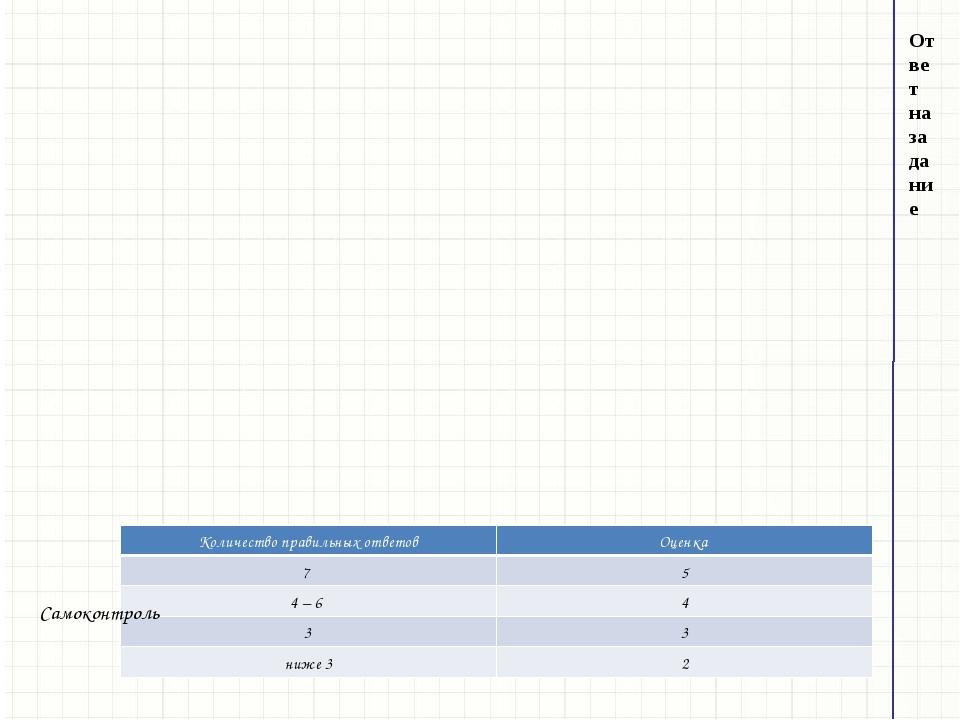 Ответ на задание Самоконтроль Количество правильных ответов Оценка 7 5 4 – 6...