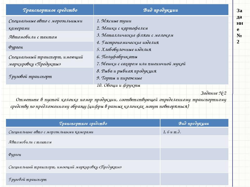 Задание № 2 Задание № 2 Отметьте в пустой колонке номер продукции, соответств...
