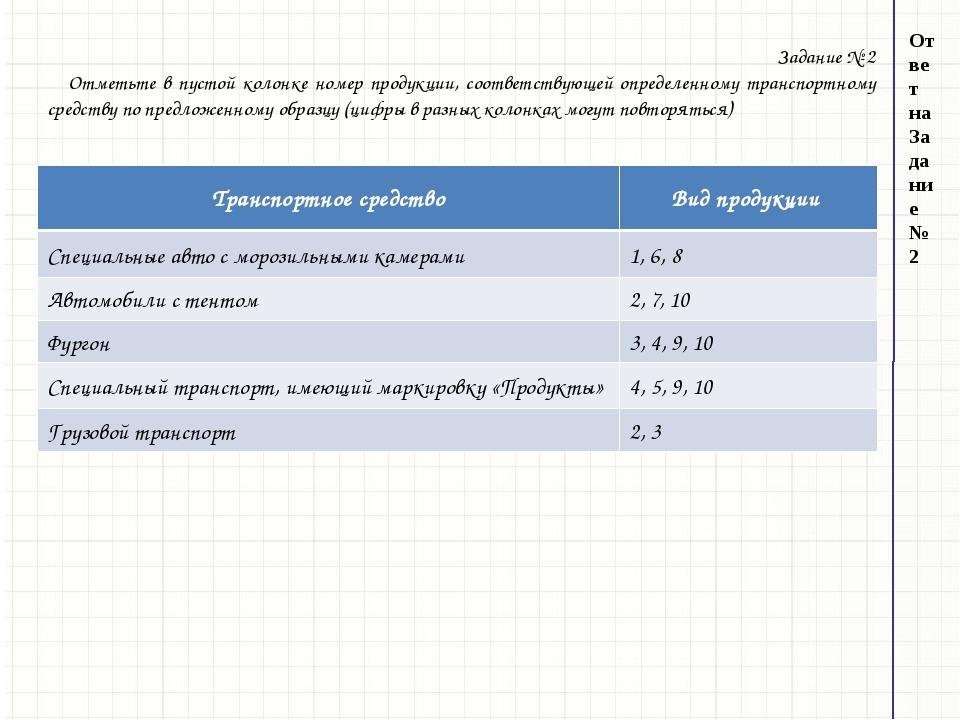 Задание № 2 Отметьте в пустой колонке номер продукции, соответствующей опреде...