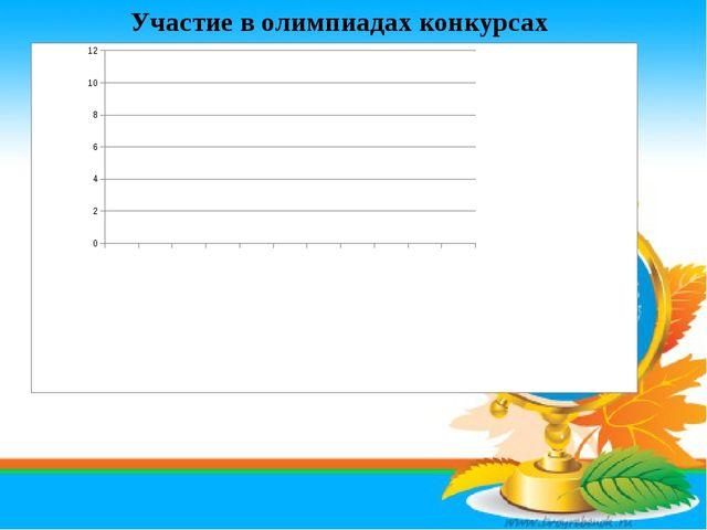 Участие в олимпиадах конкурсах