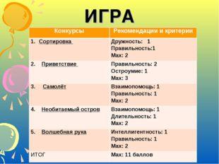 ИГРА КонкурсыРекомендации и критерии Сортировка Дружность: 1 Правильность:1
