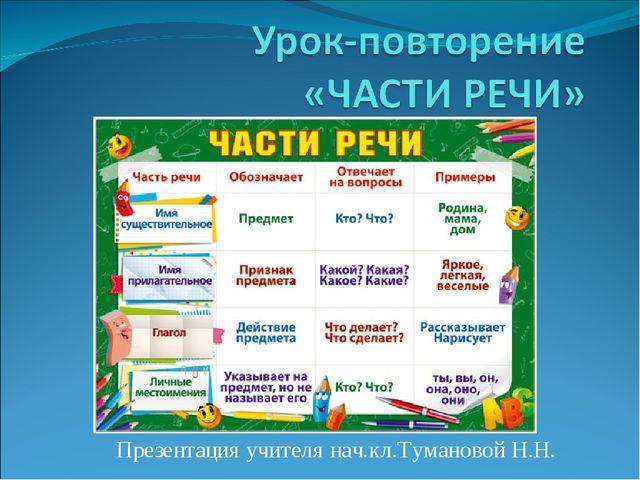 Презентация учителя нач.кл.Тумановой Н.Н.