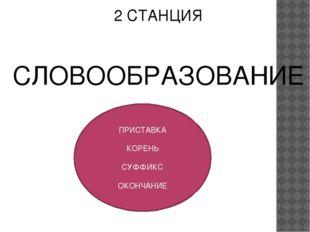 2 СТАНЦИЯ СЛОВООБРАЗОВАНИЕ ПРИСТАВКА КОРЕНЬ СУФФИКС ОКОНЧАНИЕ