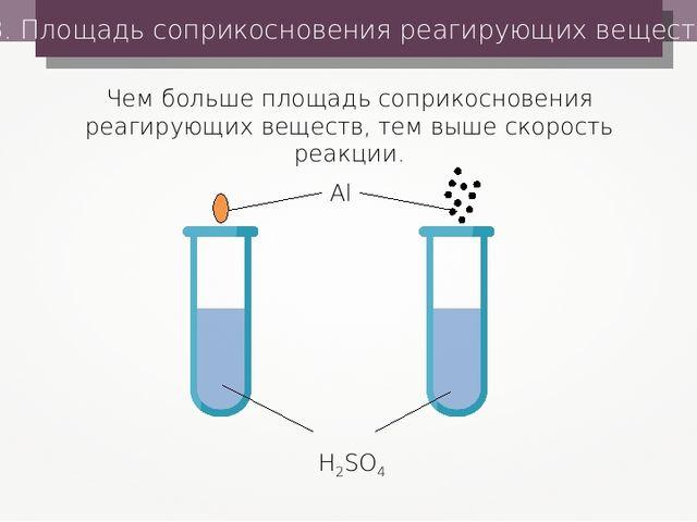 3. Площадь соприкосновения реагирующих веществ Чем больше площадь соприкоснов...