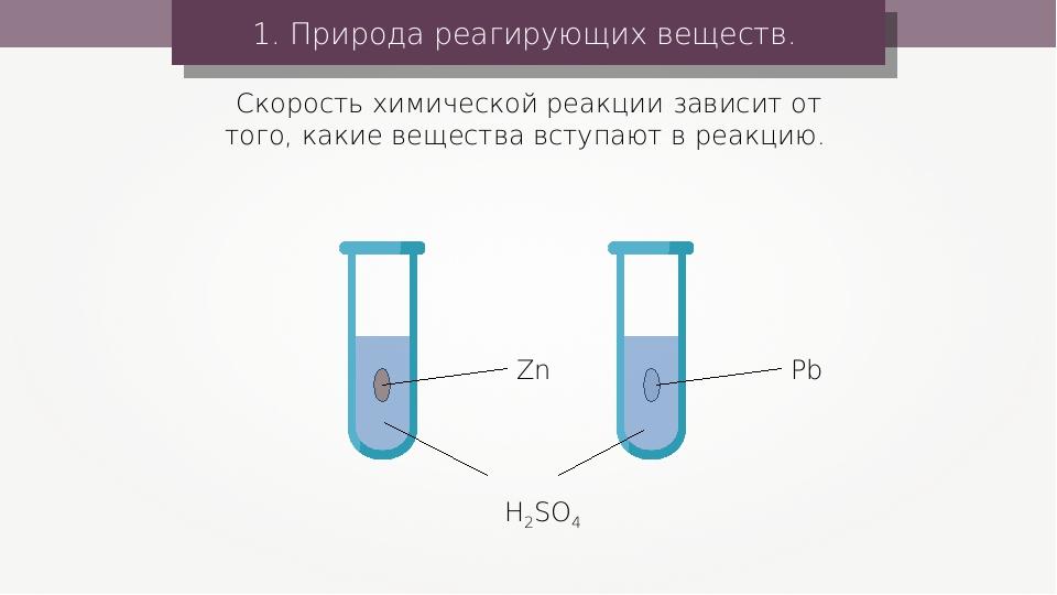 1. Природа реагирующих веществ. Скорость химической реакции зависит от того,...