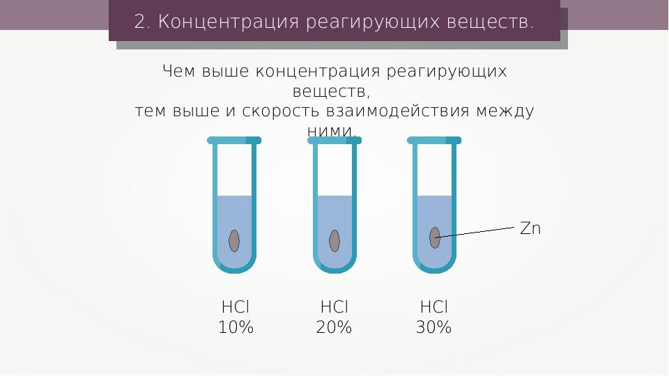 2. Концентрация реагирующих веществ. Чем выше концентрация реагирующих вещест...