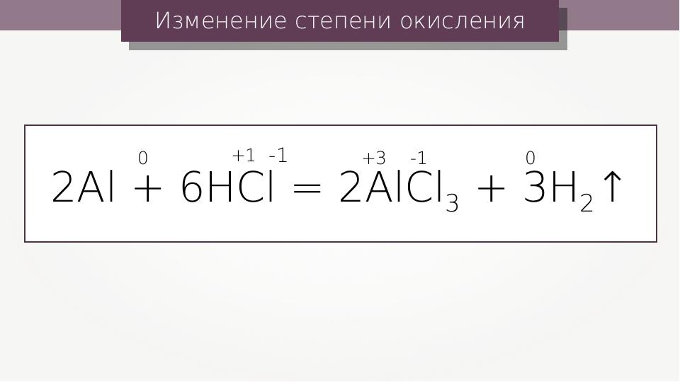 Изменение степени окисления 0 +1 -1 +3 -1 0