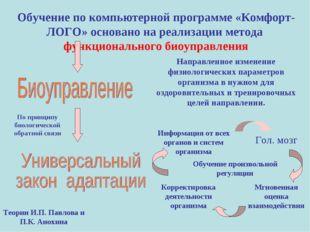 Обучение по компьютерной программе «Комфорт-ЛОГО» основано на реализации мето