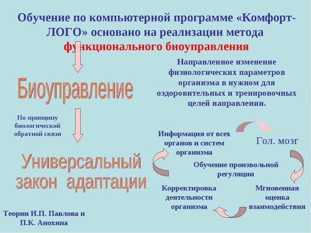 Обучение по компьютерной программе «Комфорт-ЛОГО» основано на реализации мето...