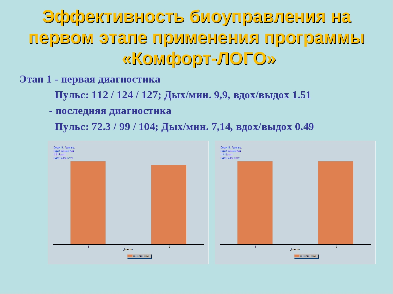 Эффективность биоуправления на первом этапе применения программы «Комфорт-ЛОГ...