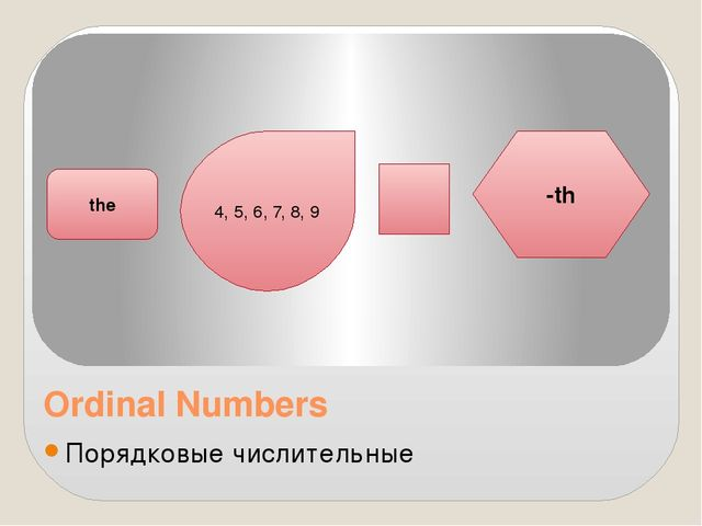 Ordinal Numbers Порядковые числительные 4, 5, 6, 7, 8, 9 -th the