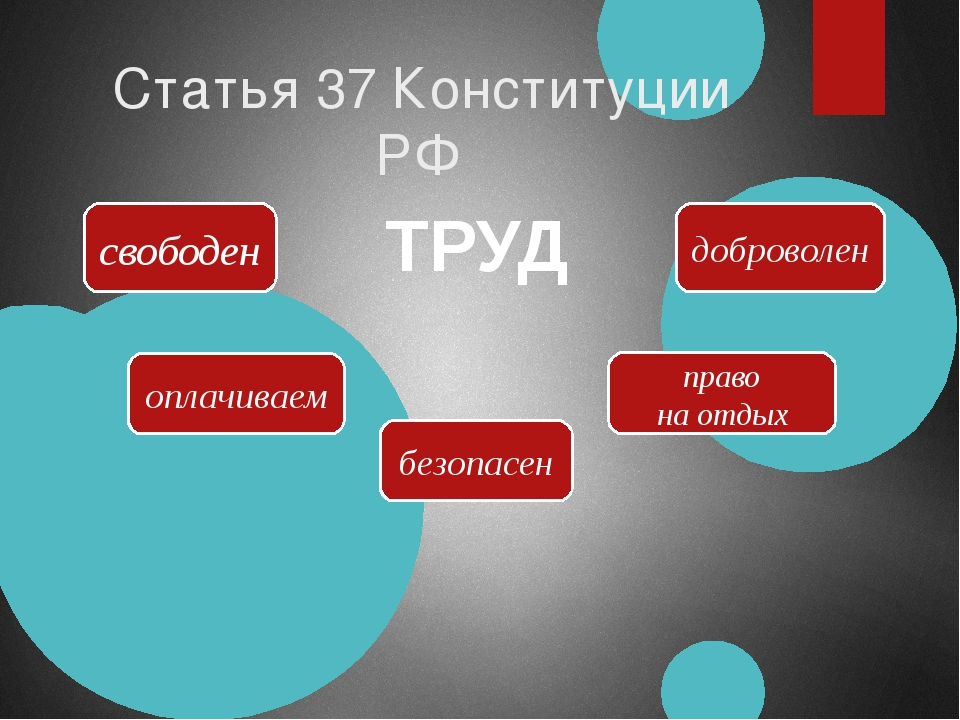 Статья 37 Конституции РФ свободен оплачиваем безопасен право на отдых доброво...