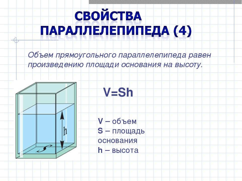 Объем прямоугольного параллелепипеда равен произведению площади основания на...