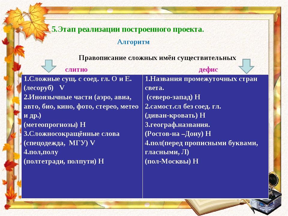 5.Этап реализации построенного проекта. Алгоритм Правописание сложных имён су...
