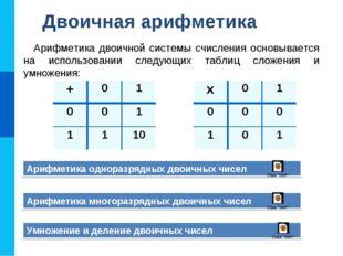 Двоичная арифметика Арифметика двоичной системы счисления основывается на исп