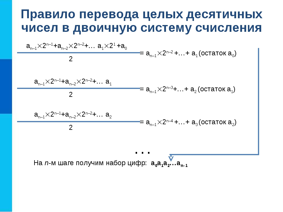 Правило перевода целых десятичных чисел в двоичную систему счисления an–12n–...