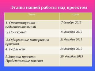 Этапы нашей работы над проектом Этапы сроки 1.Организационно - подготовитель