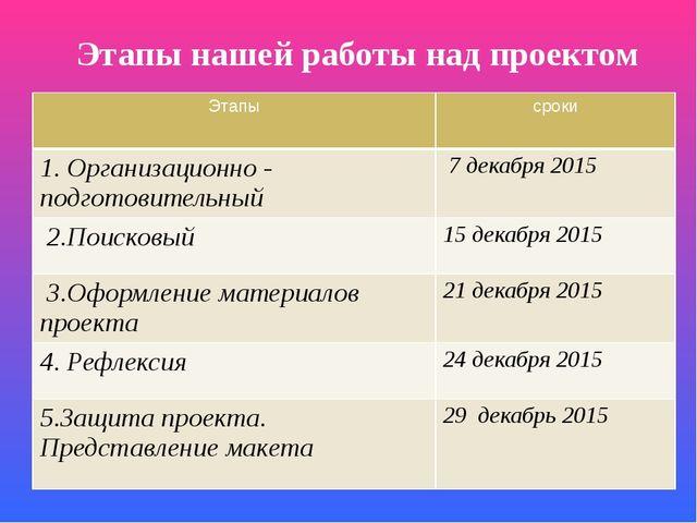 Этапы нашей работы над проектом Этапы сроки 1.Организационно - подготовитель...