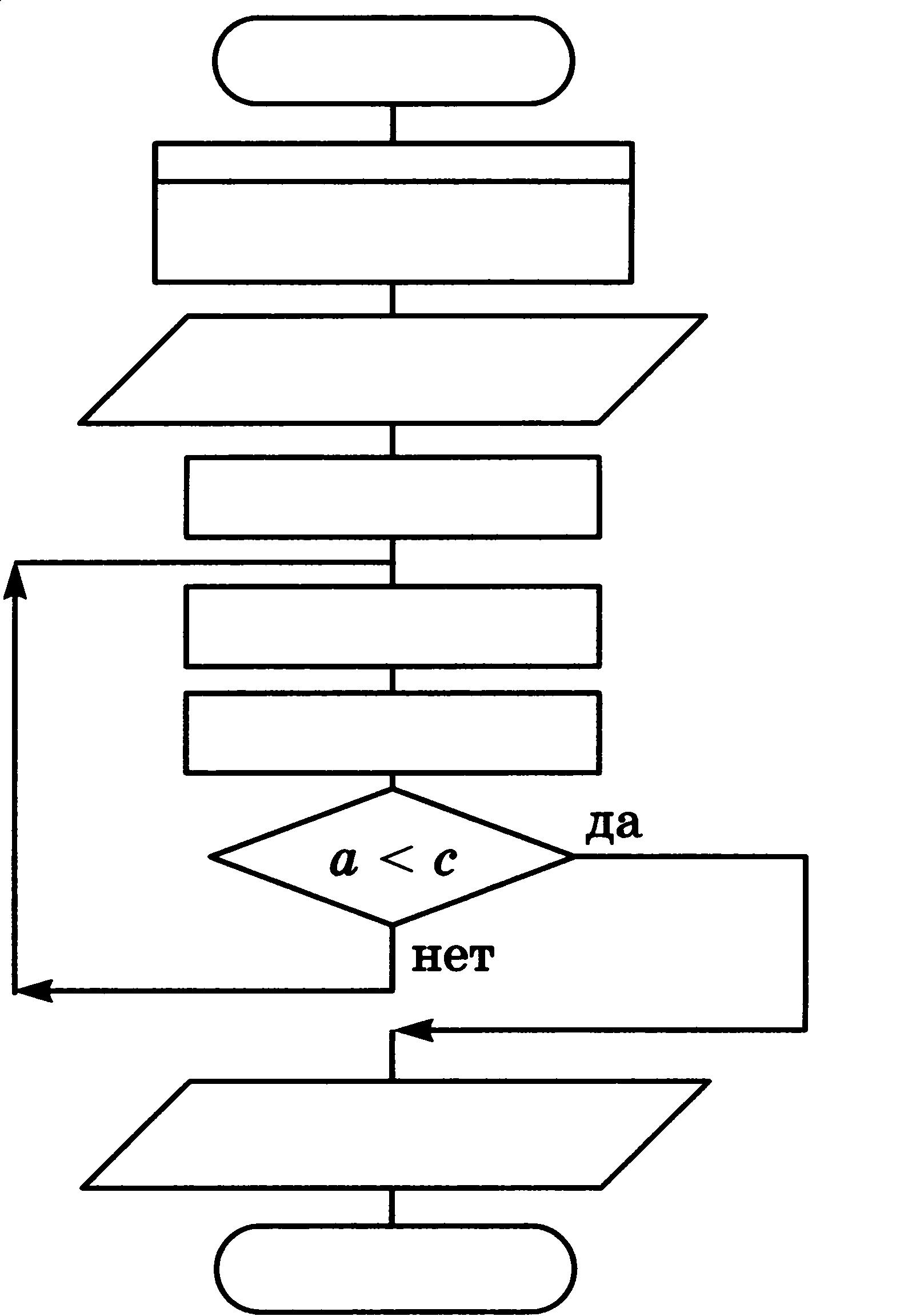 Контрольная работа на тему Основы алгоритмизации  hello html m2fe67cb1 png