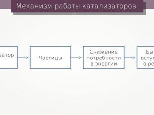 Механизм работы катализаторов Быстрое вступление в реакцию