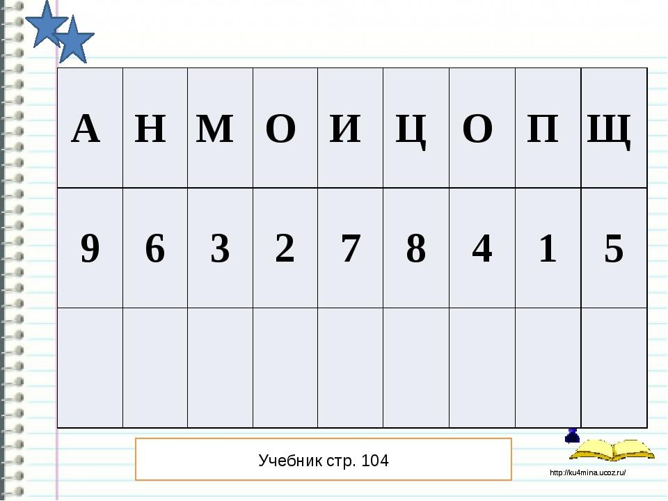 Учебник стр. 104 А Н М О И Ц О П Щ 9 6 3 2 7 8 4 1 5 http://ku4mina.ucoz.ru/...
