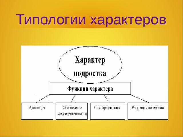 Типологии характеров