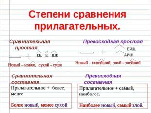 Степени сравнения прилагательных. Сравнительная простая Превосходная простая