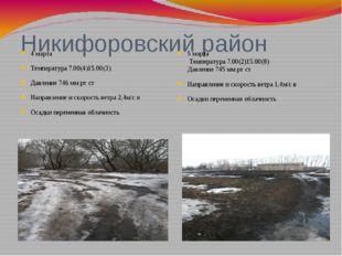 Никифоровский район 4 марта Температура 7.00(4)15.00(3) Давление 746 мм рт ст