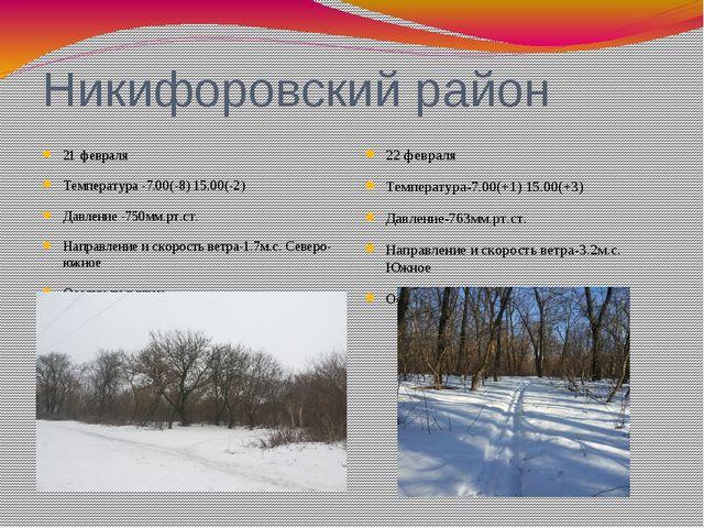 Никифоровский район 21 февраля Температура -7.00(-8) 15.00(-2) Давление -750м...
